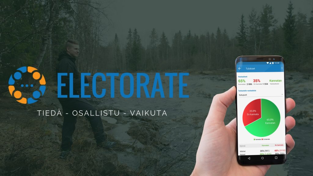 Nyt ry, Electorate kahvilla, demokratiatinder, electorate-app